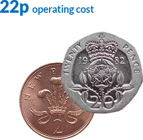 22p operating cost