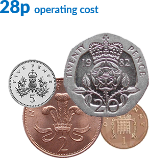 28p operating cost