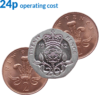 24p operating cost
